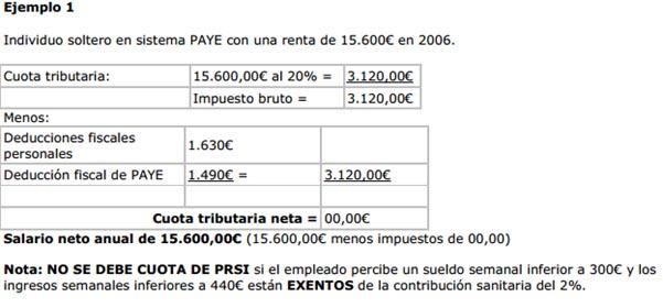 ejemplo deducciones fiscales
