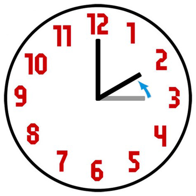 diferencia hora irlanda espana