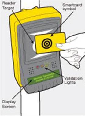 leap card sensor