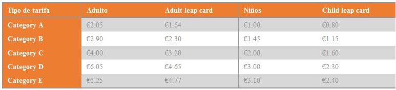 precios transporte leap card